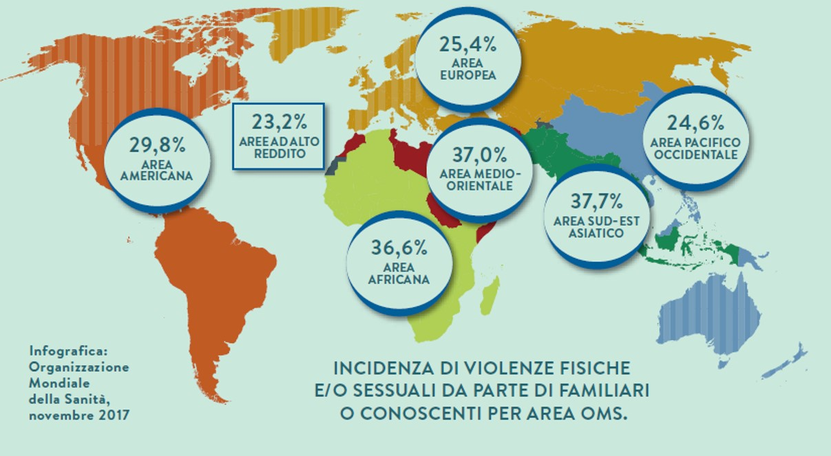 incidenza violenze familiari e sessuali aree OMS